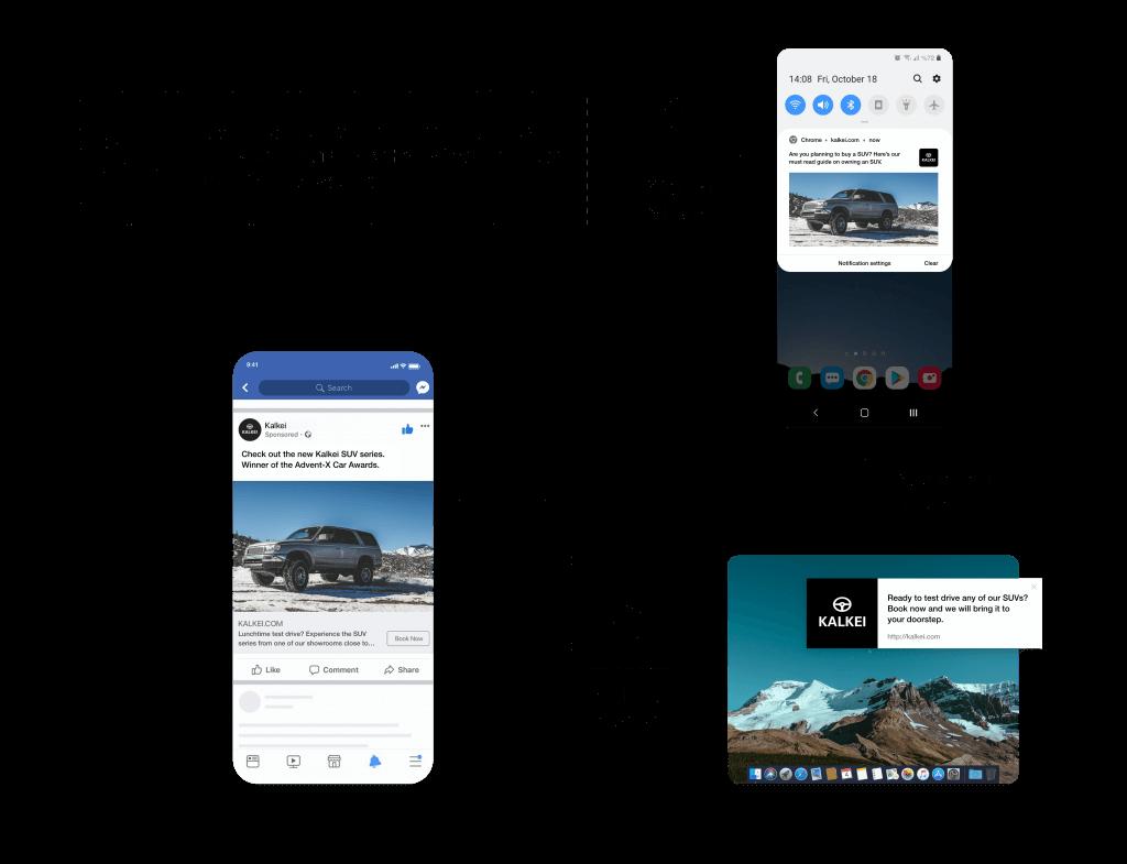 user journey on different platforms