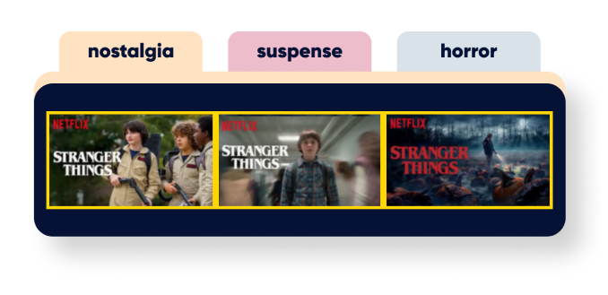 Movie and series thumbnail strategies of Netflix