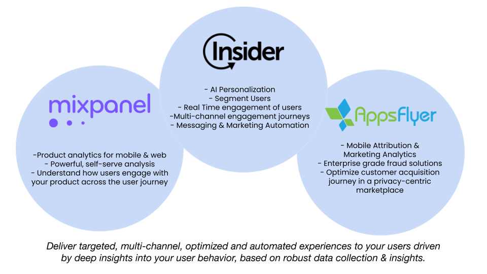mixpanel and insider and appsflyer